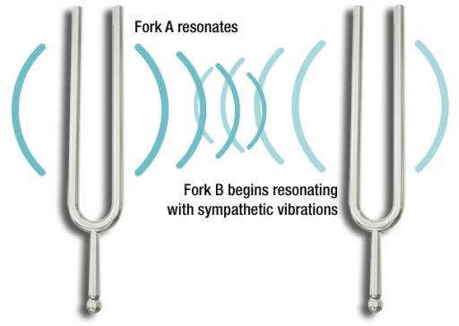 tuning-forks-entrainment